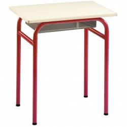 Table Delta